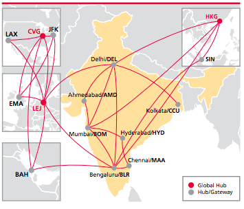 DHL India Gateways